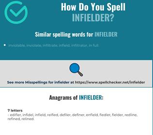 Correct spelling for infielder