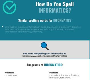 Correct spelling for informatics