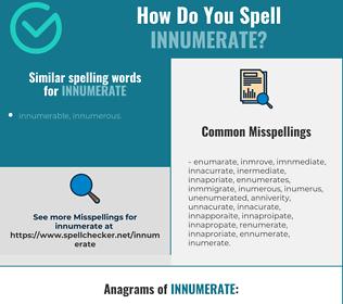 Correct spelling for innumerate
