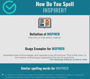 Correct spelling for inspirer