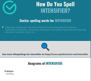 Correct spelling for intensifier