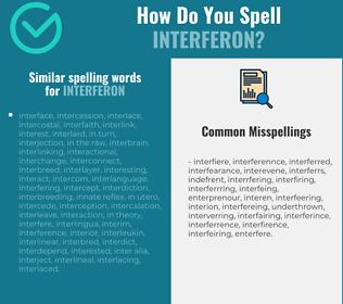 Correct spelling for interferon