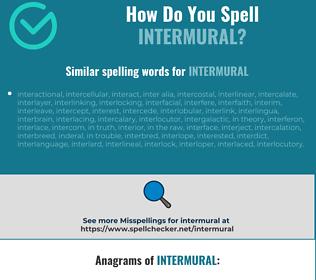 Correct spelling for intermural