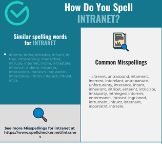 Correct spelling for intranet