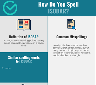 Correct spelling for isobar