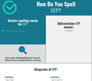 Correct spelling for ivp