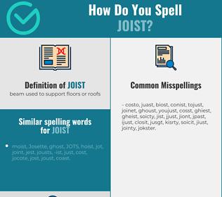 Correct spelling for joist