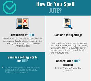 Correct spelling for jute