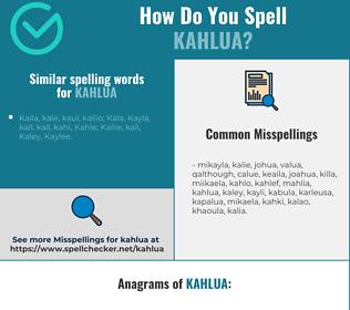 Correct spelling for kahlua
