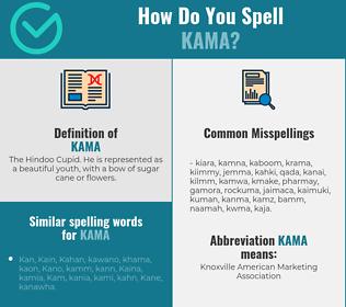 Correct spelling for kama