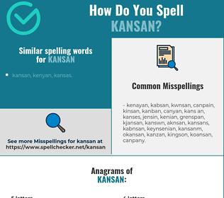 Correct spelling for kansan