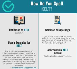 Correct spelling for kelt