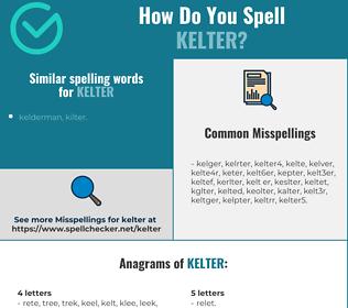 Correct spelling for kelter