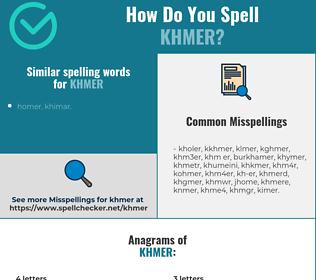 Correct spelling for khmer