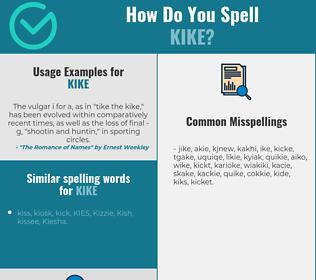 Correct spelling for kike