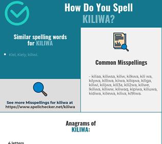 Correct spelling for kiliwa