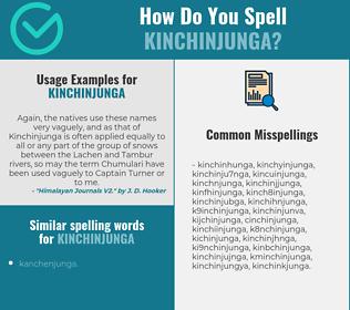 Correct spelling for kinchinjunga