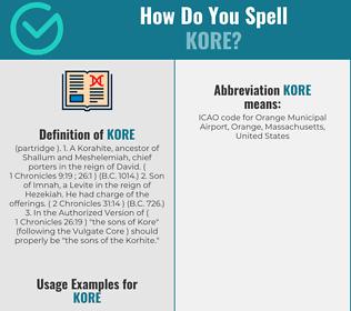 Correct spelling for kore