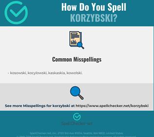 Correct spelling for korzybski
