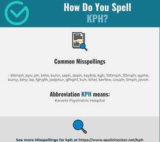 Correct spelling for kph