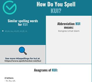 Correct spelling for kui