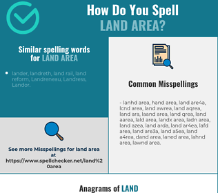 Correct spelling for land area