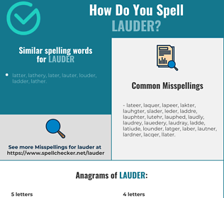 Correct spelling for lauder
