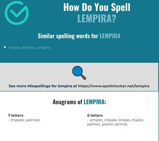Correct spelling for lempira