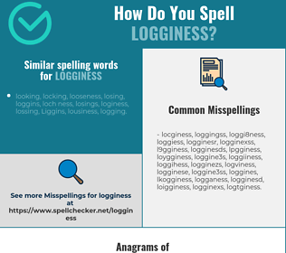 Correct spelling for logginess