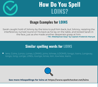 Correct spelling for loins