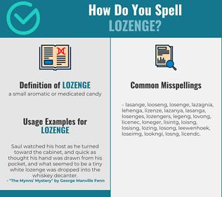Correct spelling for lozenge
