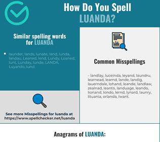 Correct spelling for luanda