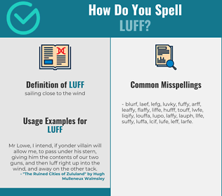 Correct spelling for luff