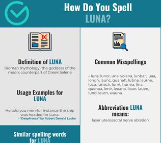 Correct spelling for luna
