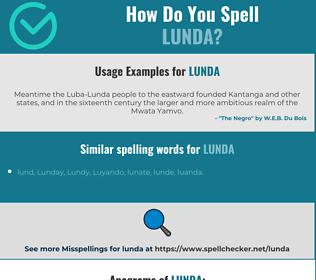 Correct spelling for lunda