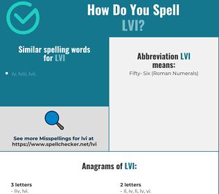 Correct spelling for lvi
