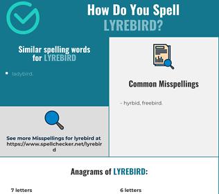 Correct spelling for lyrebird
