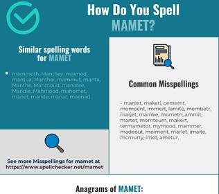 Correct spelling for mamet