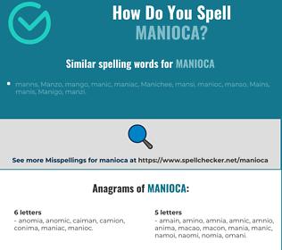 Correct spelling for manioca