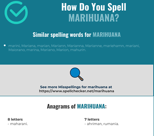 Correct spelling for marihuana