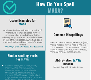 Correct spelling for masa