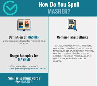Correct spelling for masher