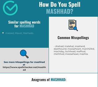Correct spelling for mashhad