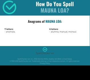 Correct spelling for Mauna Loa