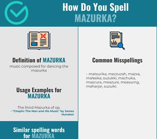 Correct spelling for mazurka