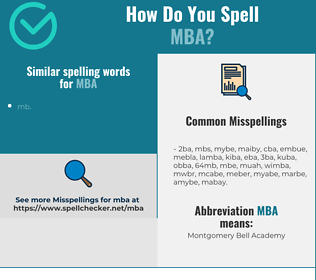 Correct spelling for mba