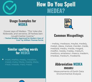 Correct spelling for medea