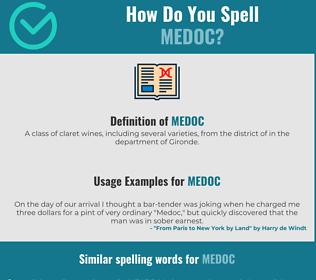 Correct spelling for medoc