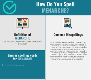 Correct spelling for menarche