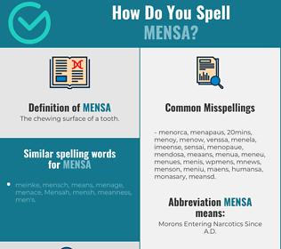 Correct spelling for mensa